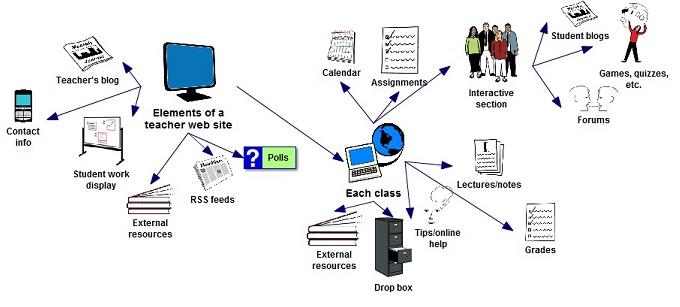teacher_website